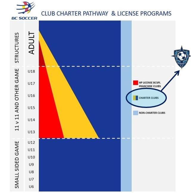 clubpathwayRFC (658x649)