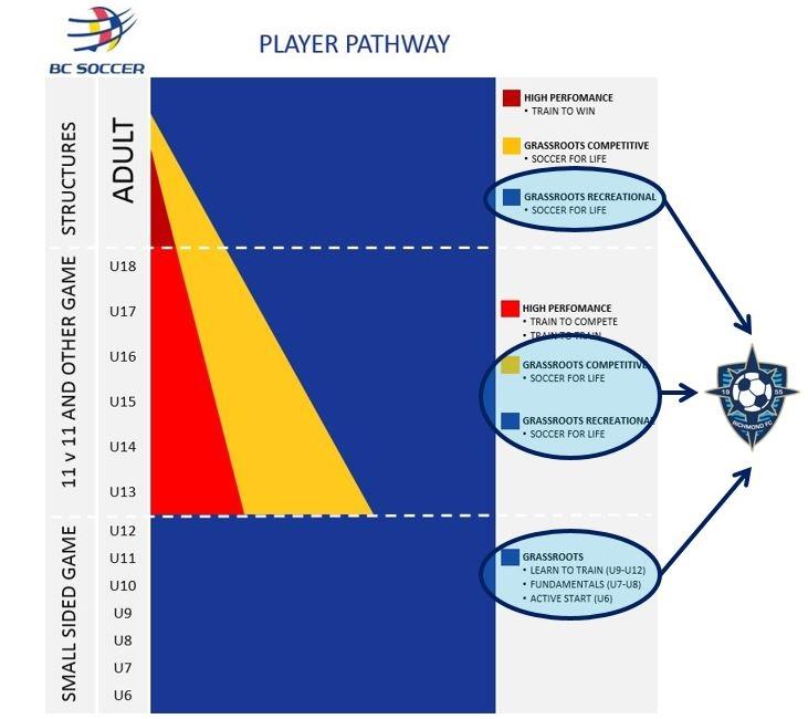 playerpathwayRFC (731x650)